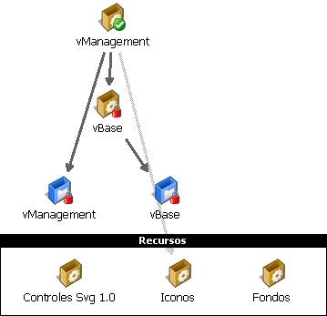 Reutilización de código: Nuevo comando para ejecutar eventos 1