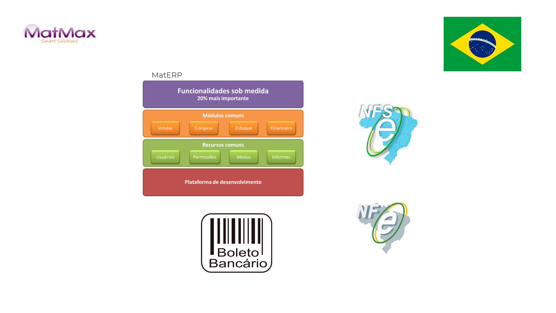 Logotipo MatERP - Brasil