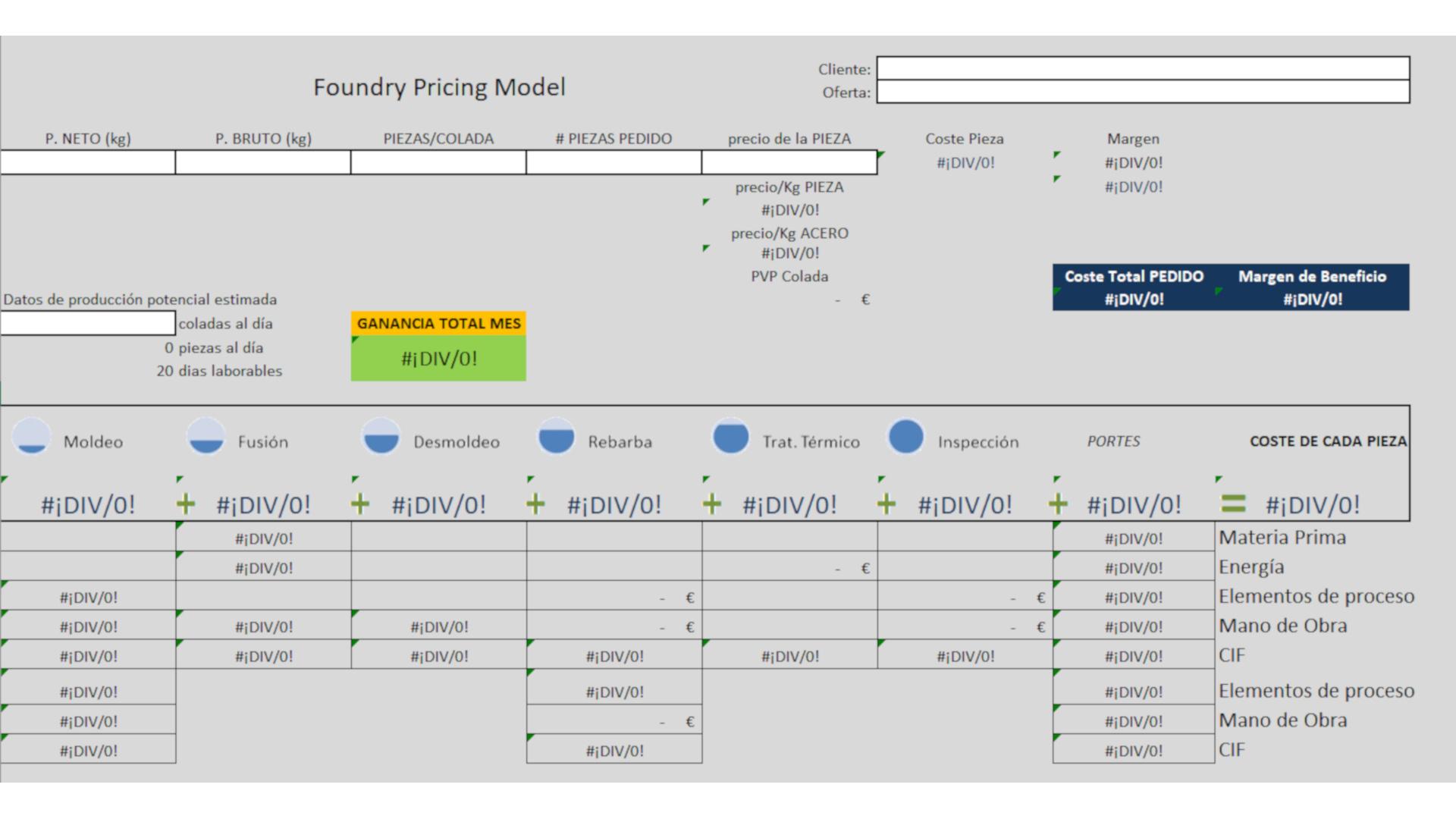modelo de costes y precios