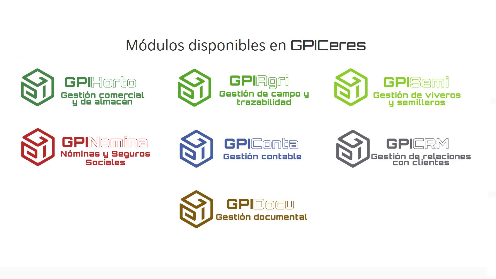 Módulos GPICeres