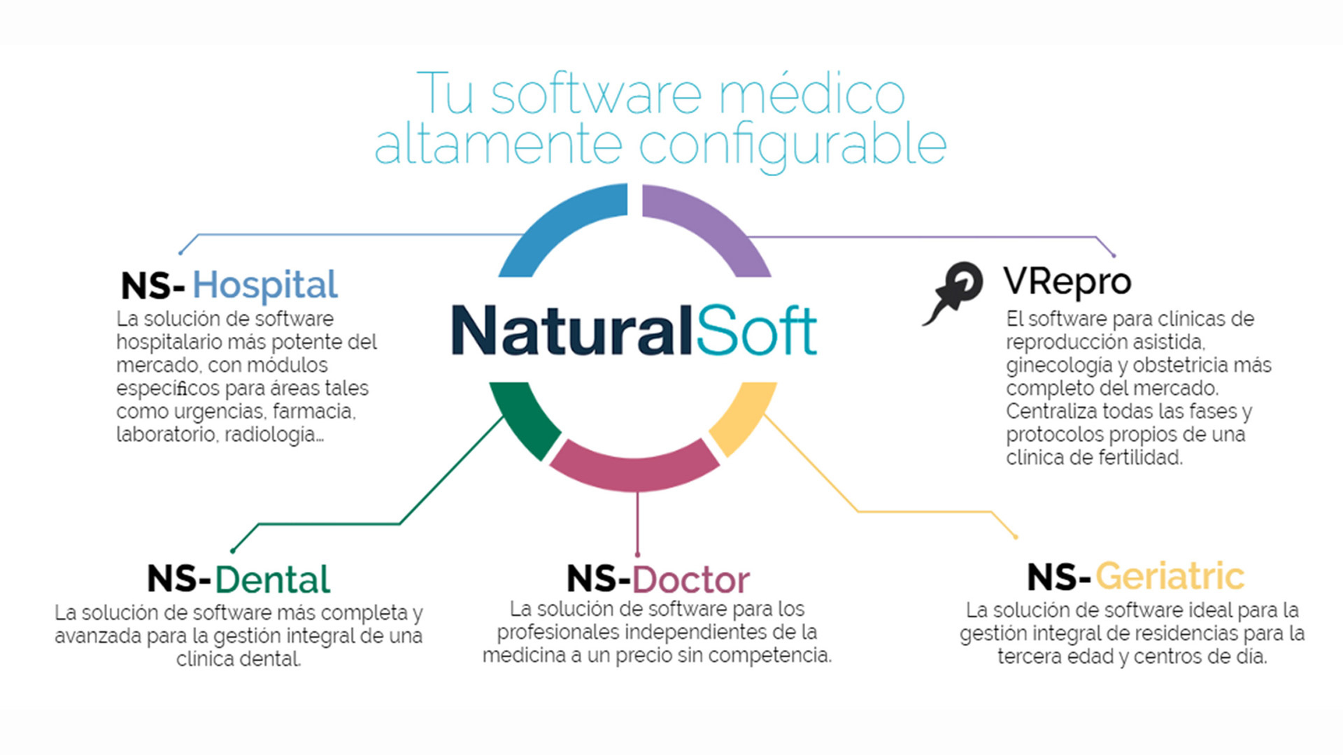 Naturalsoft